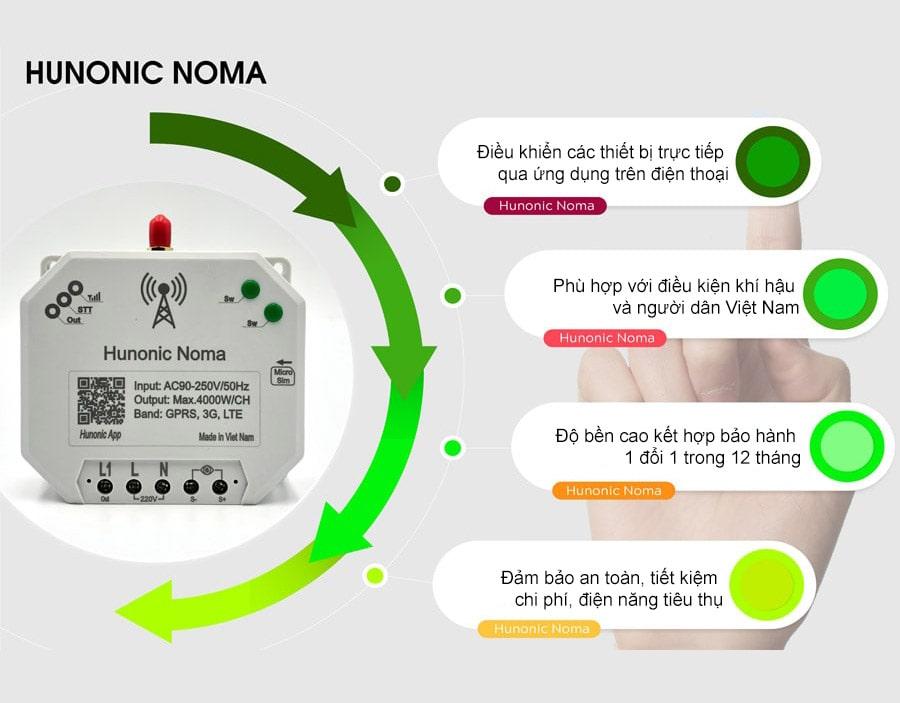 hunonic_noma